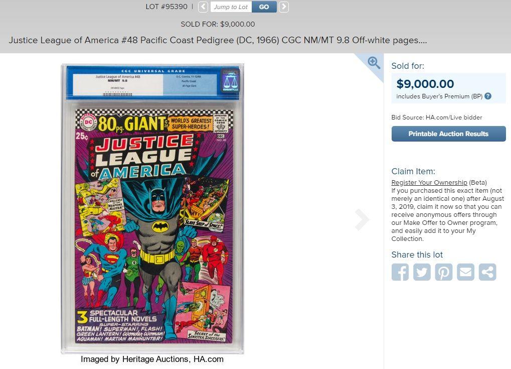 $90,000 = All-time record for Teenage Mutant Ninja Turtles